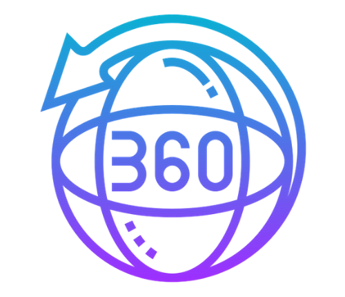 Panorâmica 360º